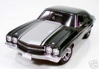 Модель 1:18 Dark Fathom Green Chevelle Restomod